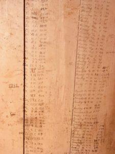 handschriftliche Liste