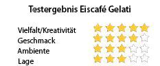 Testergebnis Eiscafé Gelati