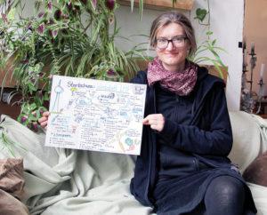 Karen Wohlert mit einer grafischen Darstellung des neuen Projektes